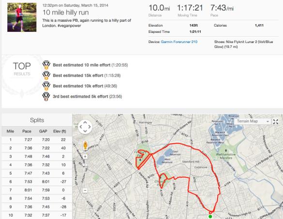 10 mile run